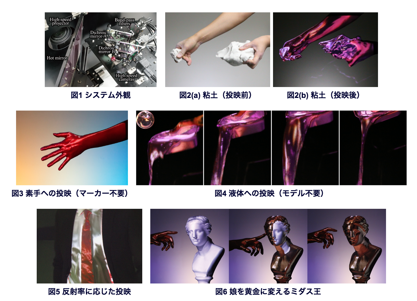 東京大学と東京工業大学、マーカーや形状モデルなしにダイナミックプロジェクションマッピングを行う手法を発表。流れる水や変形する粘土等へもぴったり投影