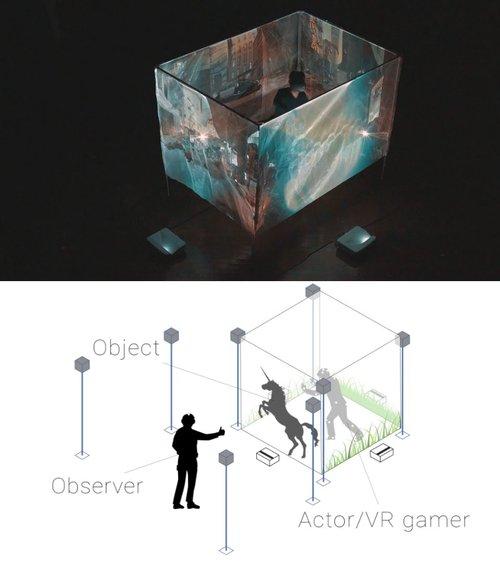 VR体験中のプレイヤーとVRオブジェクトを同時に他者が目視できるシステム