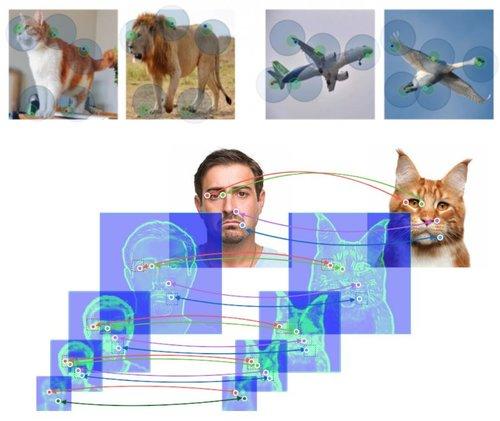 2枚の画像から類似したポイントを抽出し対応付けするスパース推定フレームワーク「