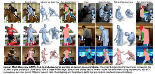 敵対的学習を用いて1枚の画像から自然な人体3Dモデルを再構成する手法
