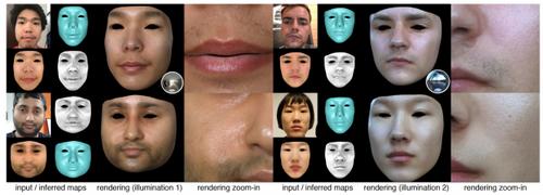 1枚の画像から顔の形状と反射率をCNNを用いて推定しモデル化する手法