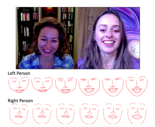 ユーザーの顔の表情を読み取りエージェントと非言語対話を可能にする機械学習モデル