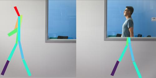 壁などに隠れる人の姿勢を推定するニューラルネットワークシステム