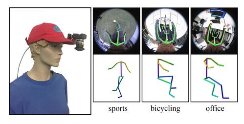帽子に1台の魚眼カメラを装着し自身の体をリアルタイムに3D姿勢推定するアプローチ