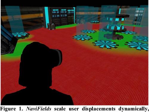 VR歩行環境を動的に自動調整する提案