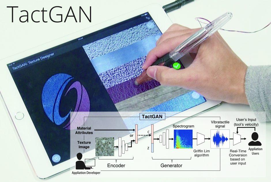 東大と日立の研究者、素材に触れた時の触振動を画像からそれっぽく生成し、効率的な触感デザインを可能とする手法「TactGAN」を発表