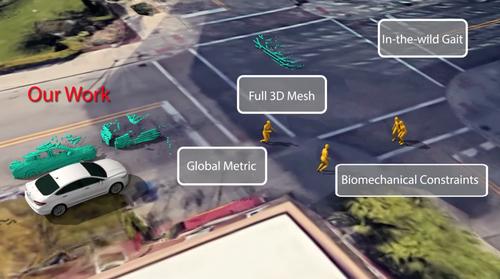自動運転車における歩行者の次の動き位置を全身3Dメッシュから推定するシステム