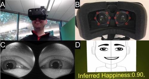 VRヘッドセットを装着したユーザーの眼を追跡し捉えた画像のみで、そこから顔全体の表情をDeep learningを用いて推測する手法