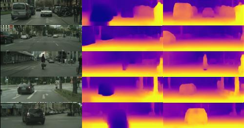 単眼カメラの映像だけから深度とエゴモーションを推定する教師なし学習を用いた手法