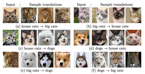 1枚の画像を多様な画像に変換する敵対生成学習GANを用いたフレームワーク