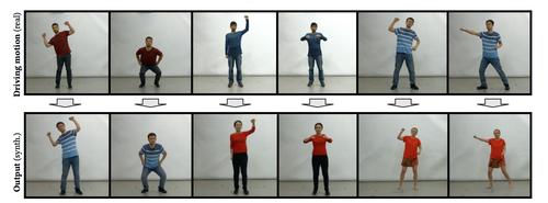 高品質な人体3Dモデルを必要とせずに、ユーザ制御下の写実的なリアルアバタを生成するGANを用いた手法