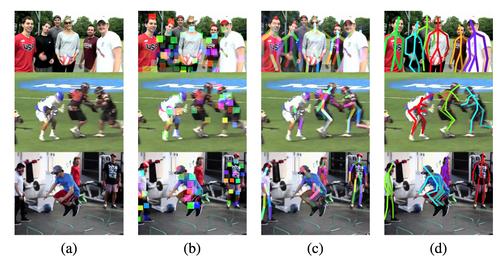 複数人の2Dポーズをリアルタイムに高速検出する「Pose Proposal Networks(PPN)」