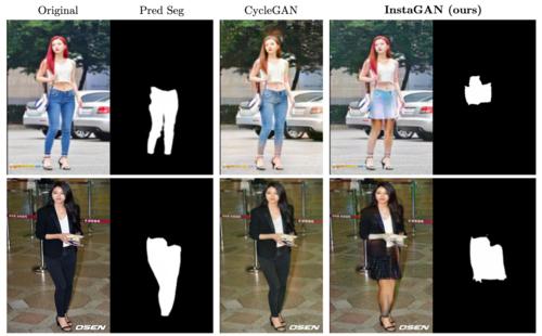画像内の特定領域をより自然に変換させるGANを用いた手法