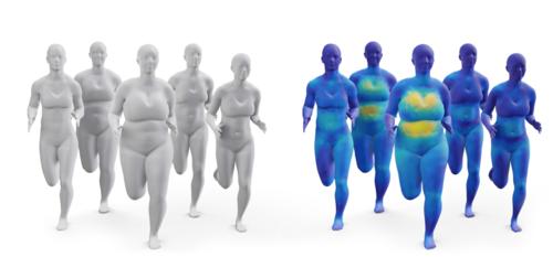 人の動きによる脂肪等の揺れを現実的に再現する研究