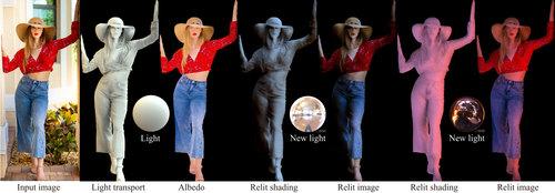 1枚の着衣全身画像とマスクから、別の照明環境下でその人物の陰影がどのようになるかを、より写実的に再現するCNNを用いた手法