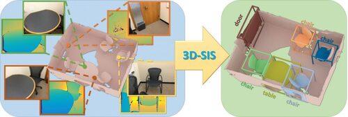 RGB-Dセンサから3Dセマンティックセグメンテーションを推定する機械学習を用いた手法
