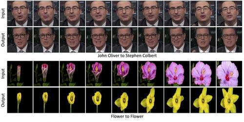 別のビデオスタイルに動画を変換するGANを用いたデータ駆動型ビデオリターゲット技術