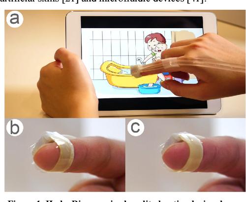 指先に液体を流しこんで触覚(圧力、振動、温度)を生成するハプティックデバイス