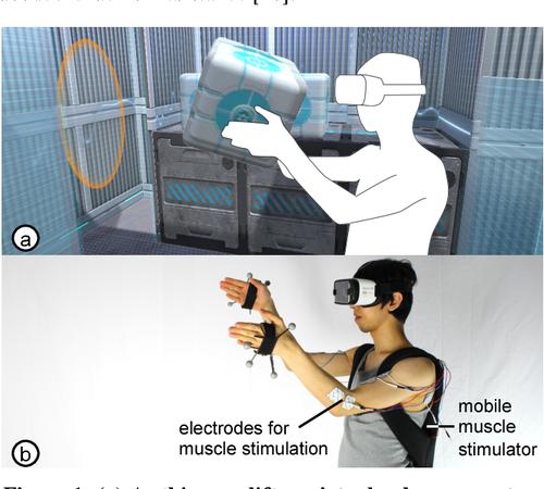 電気筋肉刺激(EMS)を用いた触覚フィードバック・システム