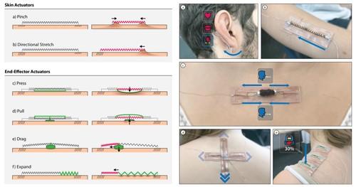 ステッカーに埋め込んだ形状記憶合金スプリングを用いて、肌に直接触覚を再現するインターフェース