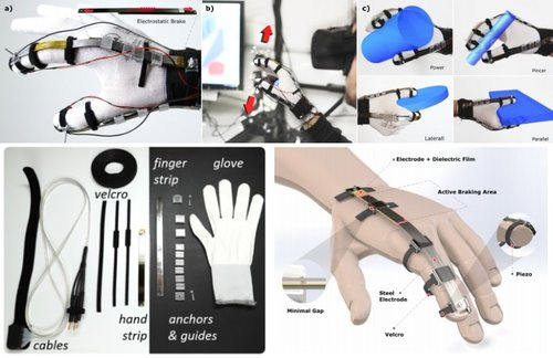 オブジェクトをつかんだ把持感を再現する力覚と振動を備えた触覚フィードバック・デバイス