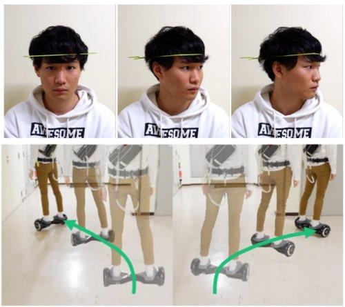 「ハンガー反射」を用い、バランススクーターに乗車したユーザーの運転方向を制御する手法