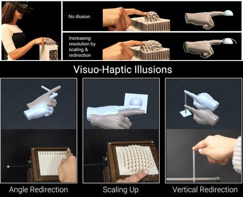 触覚を動的に再現できる立体ディスプレイ