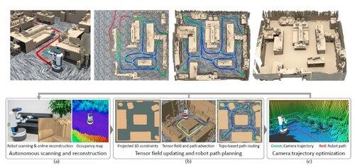 RGB-Dカメラ搭載の移動式ロボットに未知の屋内を自律走行させる方法