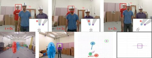 単一の被写体を高精度で追跡し空中撮影するドローンシステム
