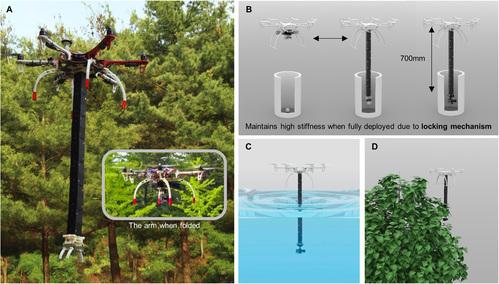 ドローンなどに装着できる軽量で剛性の高い折りたたみ式ロボットアーム
