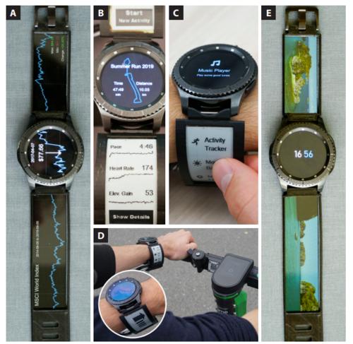 タッチ機能とディスプレイを組み込んだ腕時計バンドと、スマートウォッチを統合したシステム