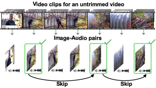 動画を編集するときに、オーディオから視覚的な冗長性(余分もしくは重複シーン)を排除できる効率的なフレームワーク