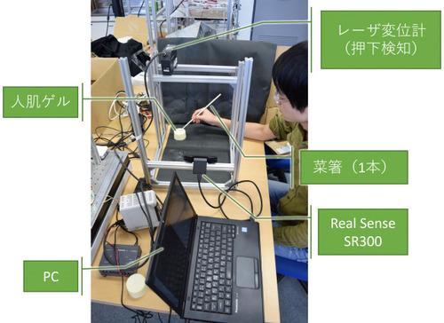 人の触れている対象の硬さ柔らかさを映像ベースで推定するCNNを用いた手法