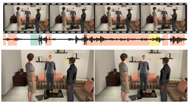 3人対話で各アバターの視線や頭胴部などの動きを会話に合わせて自動生成するdeep learningを用いた手法