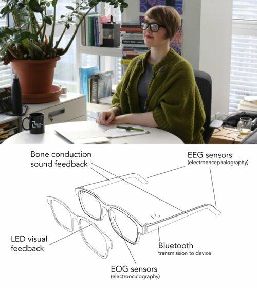 脳活動と眼球運動から注意力の低下を検出し音声および触覚で警告する眼鏡型デバイス