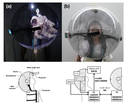 半球ドーム装置を用いて映像投影でVR体験を提供するシステム