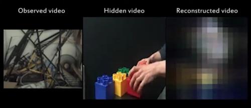 投影した映像が跳ね返った光の動き(影)から、その動きを予測し再現するシステムを提案する研究