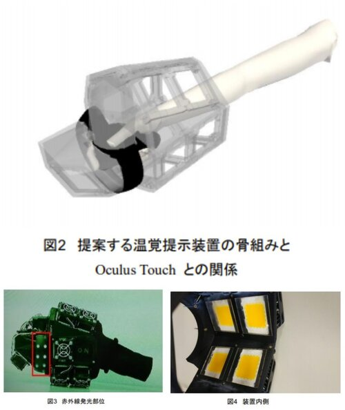 手を囲むように配置したLEDからの光で温覚を再現するVR向け非接触型温覚提示装置