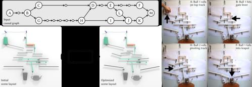 ピタゴラ装置を設計する物理シミュレーションと機械学習を用いた計算フレームワーク