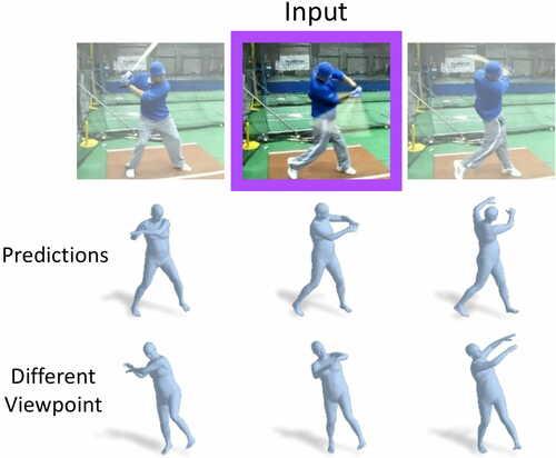 1枚の2D静止画像から人物の過去と未来の3Dポーズの動きを推定する機械学習を用いたフレームワーク
