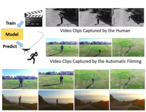 プロの空撮を学習し模倣する自律型ドローン撮影システム