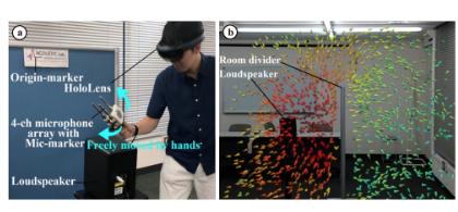 HoloLensとSLAMを組み合わせて、リアルタイムに3D音場を計測し可視化するシステム