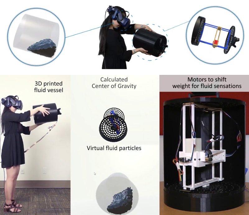 手持ち式容器内の流体を再現する触覚デバイス「SWISH」