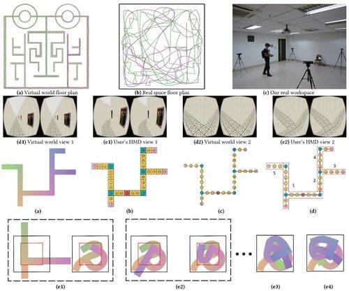 VRにおいて、狭い物理空間で大規模な仮想空間を歩行できる分割統治法を用いた新たなリダイレクト・ウォーキング