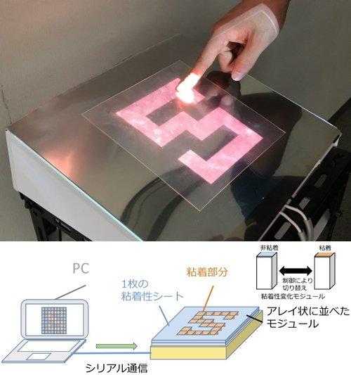 表面の粘着力を動的に変化させることでフィードバックする 触覚ディスプレイ