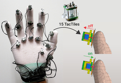 片手15箇所にピンを押し当てることで触覚を再現する軽量低電力のハプティクスデバイス