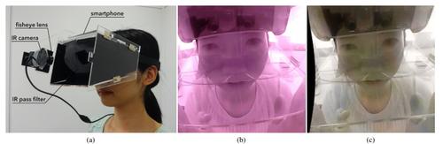 VR HMD装着者の表情を外部から取得できるIRパスフィルタを用いたHMD