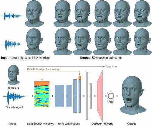 音声から顔アニメーションをより自然に生成するdeep learningを用いたフレームワーク