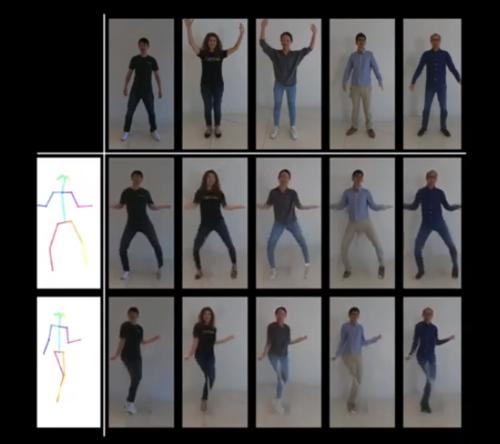映像内の動きを抽出して画像に転送することで、リアルな合成動画を生成するGANを用いた手法