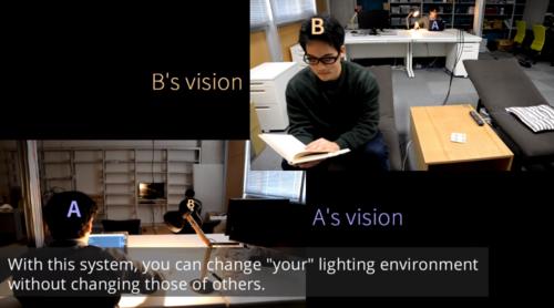 同じ空間で複数の人がそれぞれ好みの照明環境下で過ごせる多重化照明システム